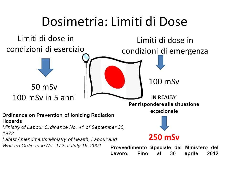 Dosimetria: Limiti di Dose Limiti di dose in condizioni di esercizio Limiti di dose in condizioni di emergenza 50 mSv 100 mSv in 5 anni 100 mSv 250 mS