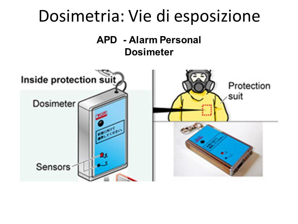 APD - Alarm Personal Dosimeter Dosimetria: Vie di esposizione