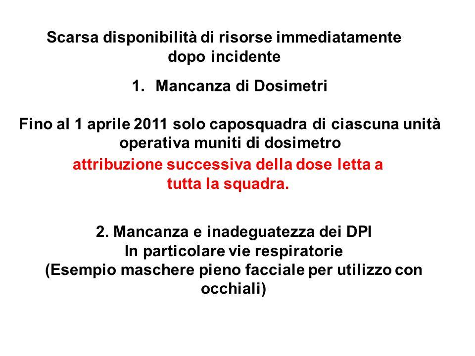 Scarsa disponibilità di risorse immediatamente dopo incidente 1.Mancanza di Dosimetri Fino al 1 aprile 2011 solo caposquadra di ciascuna unità operati