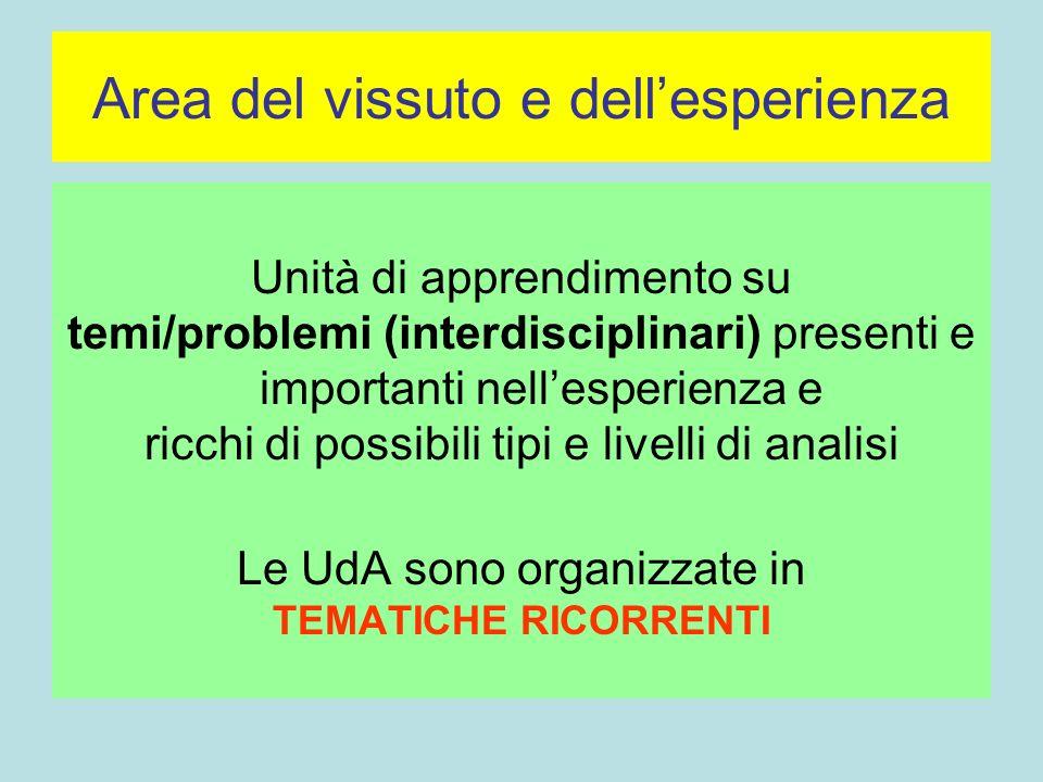 Area del vissuto e dellesperienza Unità di apprendimento su temi/problemi (interdisciplinari) presenti e importanti nellesperienza e ricchi di possibi