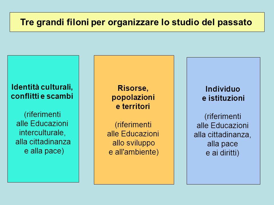 Tre grandi filoni per organizzare lo studio del passato Identità culturali, conflitti e scambi (riferimenti alle Educazioni interculturale, alla citta