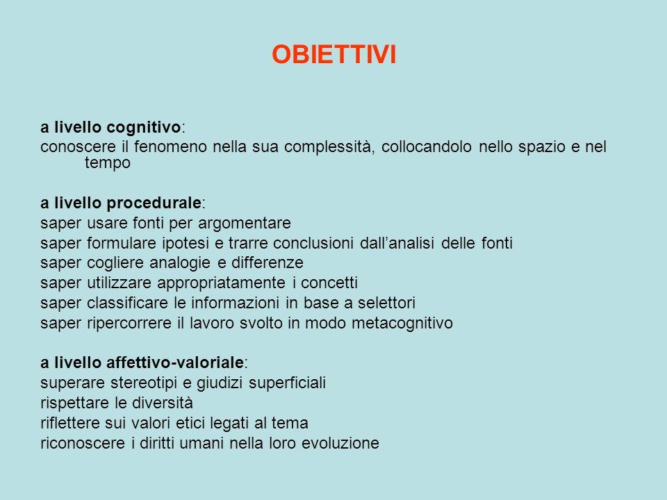 OBIETTIVI a livello cognitivo: conoscere il fenomeno nella sua complessità, collocandolo nello spazio e nel tempo a livello procedurale: saper usare f