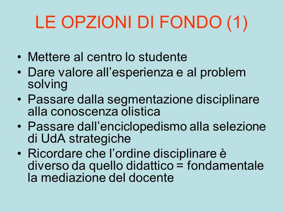LE OPZIONI DI FONDO (1) Mettere al centro lo studente Dare valore allesperienza e al problem solving Passare dalla segmentazione disciplinare alla con