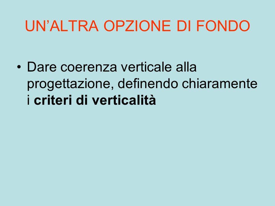 UNALTRA OPZIONE DI FONDO Dare coerenza verticale alla progettazione, definendo chiaramente i criteri di verticalità