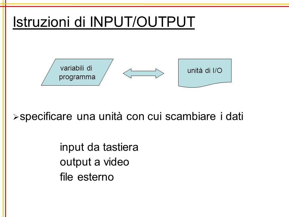 specificare una unità con cui scambiare i dati input da tastiera output a video file esterno variabili di programma unità di I/O Istruzioni di INPUT/OUTPUT