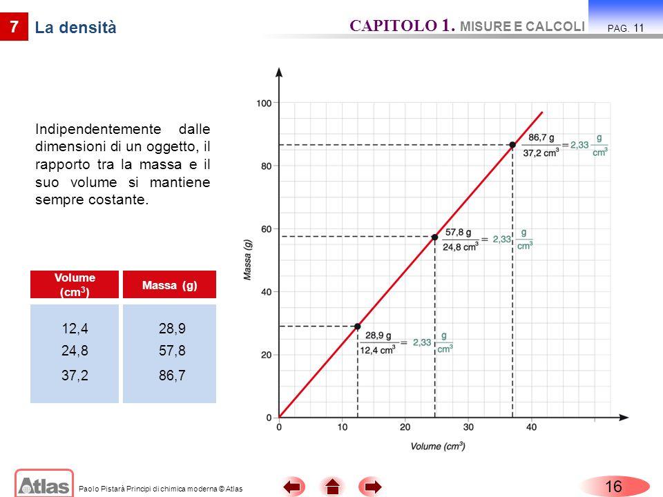 Paolo Pistarà Principi di chimica moderna © Atlas 16 CAPITOLO 1. MISURE E CALCOLI PAG. 11 7 Indipendentemente dalle dimensioni di un oggetto, il rappo