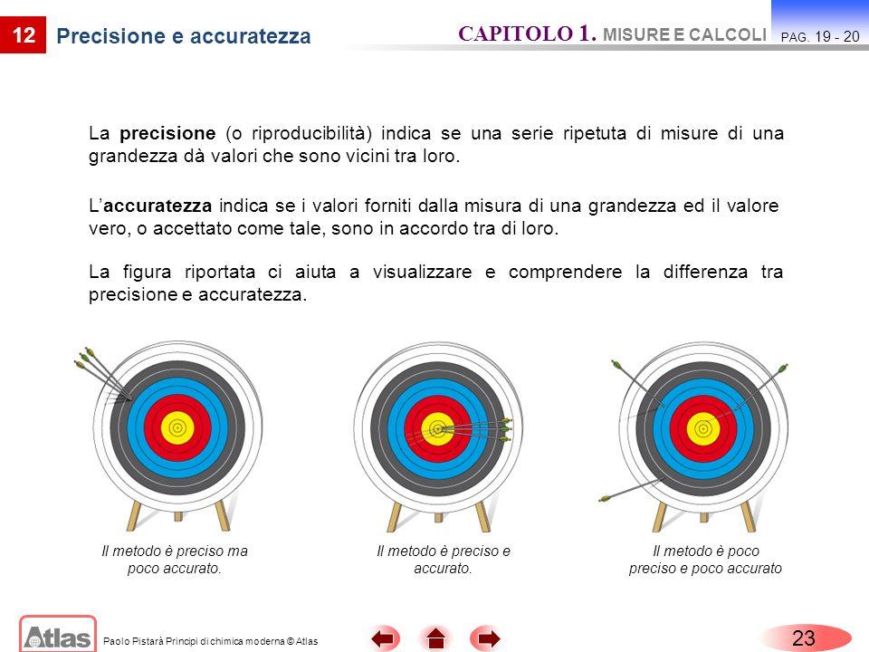 Paolo Pistarà Principi di chimica moderna © Atlas 23 CAPITOLO 1. MISURE E CALCOLI PAG. 19 - 20 Laccuratezza indica se i valori forniti dalla misura di