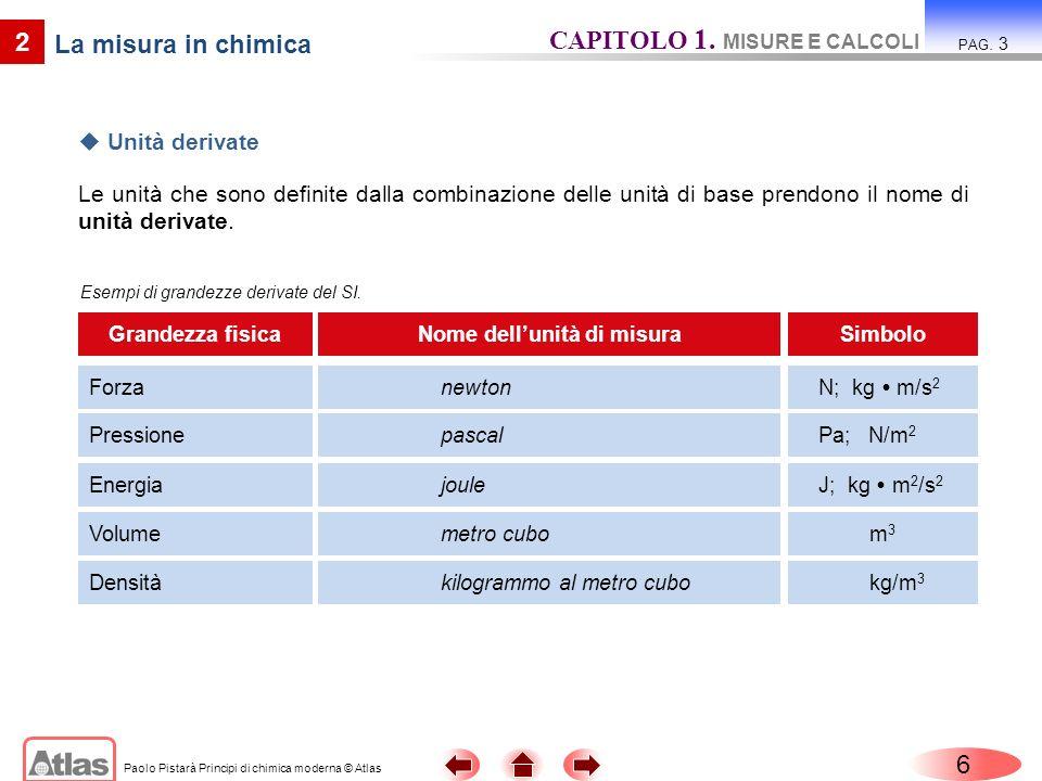 Paolo Pistarà Principi di chimica moderna © Atlas Le unità che sono definite dalla combinazione delle unità di base prendono il nome di unità derivate