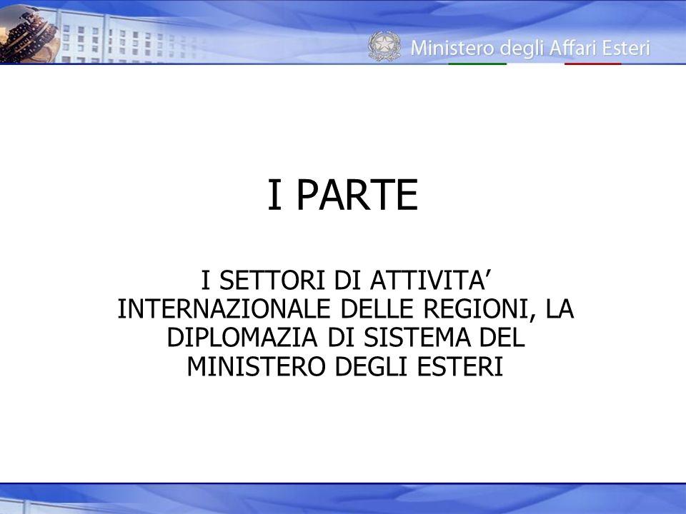 I PARTE I SETTORI DI ATTIVITA INTERNAZIONALE DELLE REGIONI, LA DIPLOMAZIA DI SISTEMA DEL MINISTERO DEGLI ESTERI