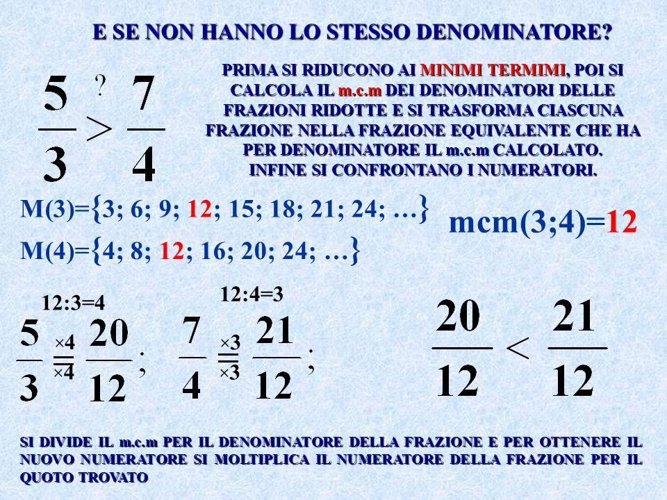 E SE NON HANNO LO STESSO DENOMINATORE? M(4)= { 4; 8; 12; 16; 20; 24; … } M(3)= { 3; 6; 9; 12; 15; 18; 21; 24; … } mcm(3;4)=12 ×4×4 ×4×4 ×3×3 ×3×3 PRIM