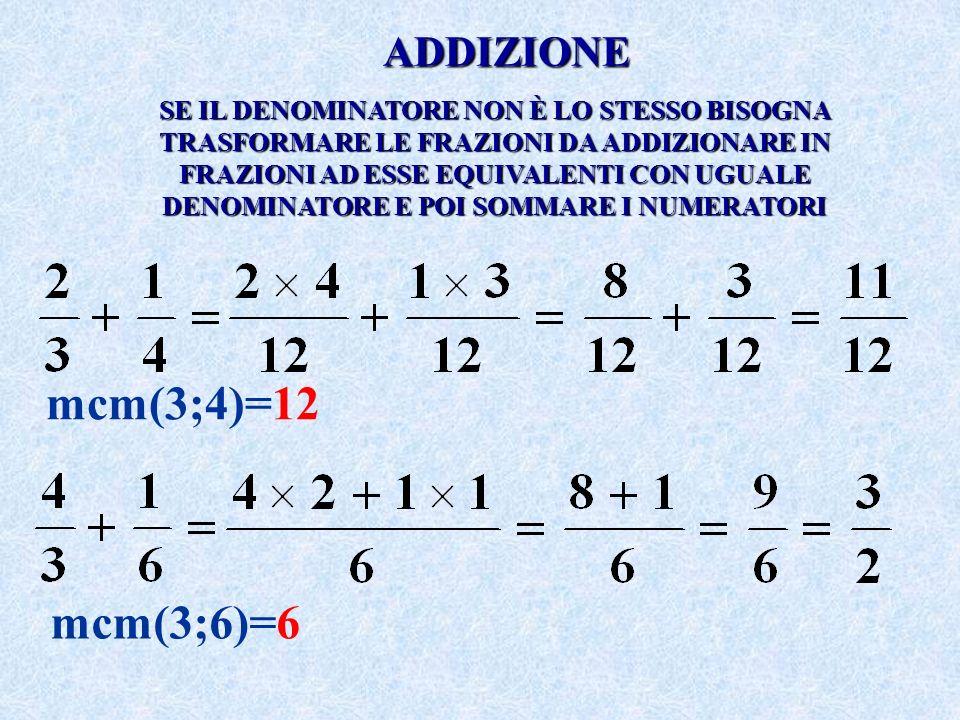 mcm(3;4)=12 mcm(3;6)=6 ADDIZIONE SE IL DENOMINATORE NON È LO STESSO BISOGNA TRASFORMARE LE FRAZIONI DA ADDIZIONARE IN FRAZIONI AD ESSE EQUIVALENTI CON
