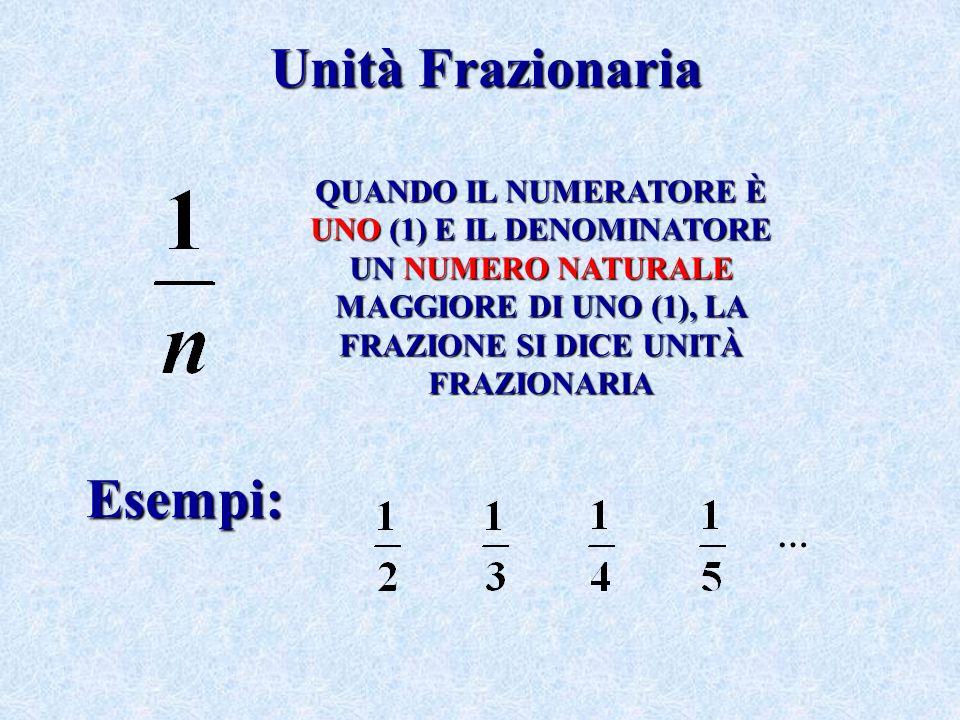 Unità Frazionaria QUANDO IL NUMERATORE È UNO (1) E IL DENOMINATORE UN NUMERO NATURALE MAGGIORE DI UNO (1), LA FRAZIONE SI DICE UNITÀ FRAZIONARIA … Ese