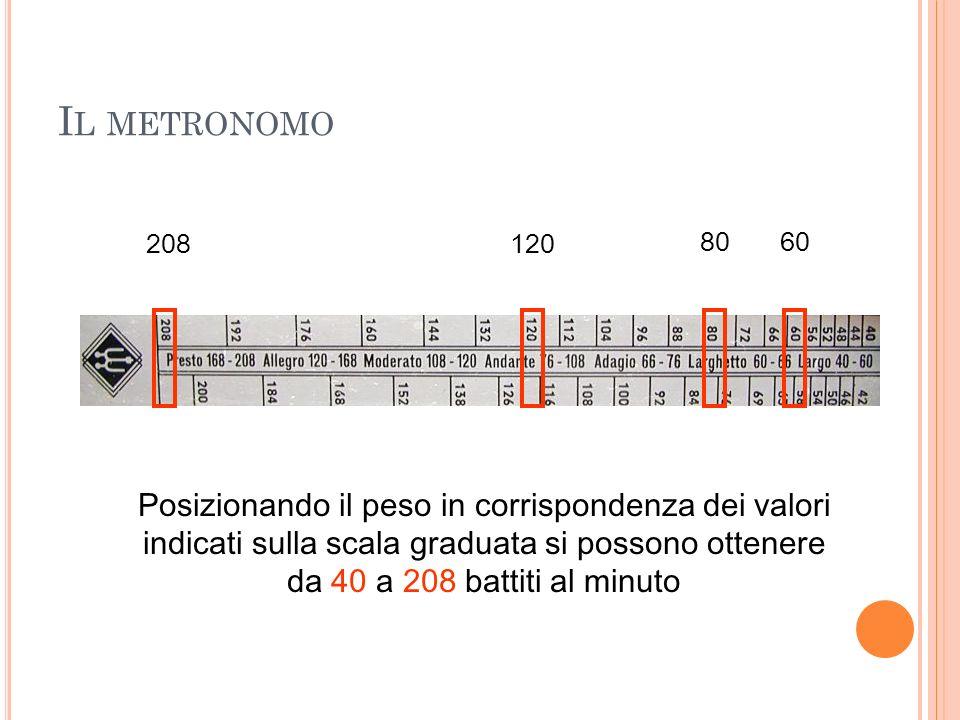 I L METRONOMO 6080 120208 Posizionando il peso in corrispondenza dei valori indicati sulla scala graduata si possono ottenere da 40 a 208 battiti al m