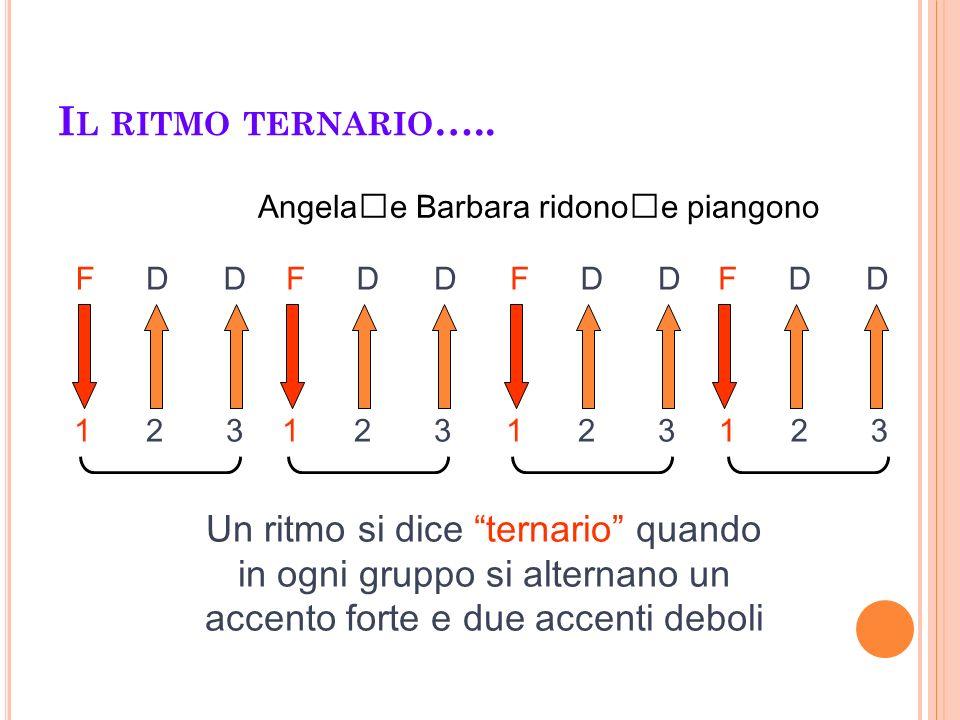 I L RITMO TERNARIO ….. Angela e Barbara ridono e piangono FDDFDDFDDFDD 123123123123 Un ritmo si dice ternario quando in ogni gruppo si alternano un ac