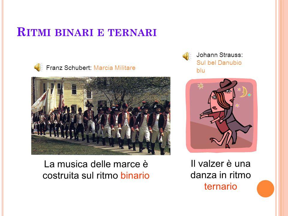 R ITMI BINARI E TERNARI La musica delle marce è costruita sul ritmo binario Il valzer è una danza in ritmo ternario Franz Schubert: Marcia Militare Jo