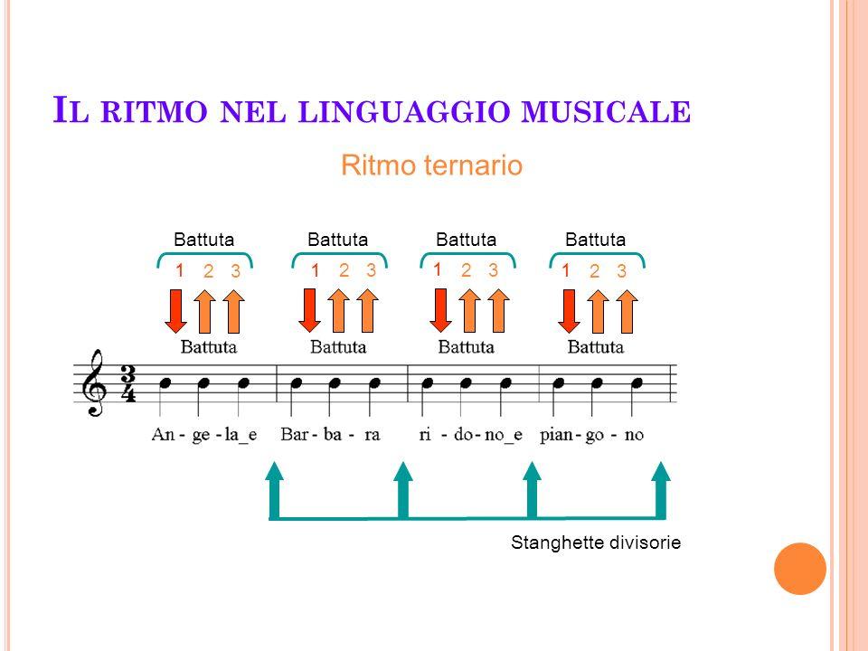 I L RITMO NEL LINGUAGGIO MUSICALE Battuta 3434 Stanghette divisorie 1 23 1 23 1 23 1 23 Ritmo ternario