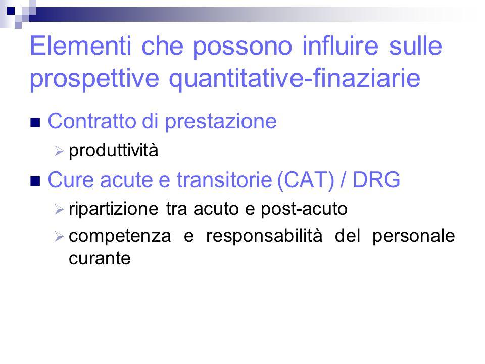 Elementi che possono influire sulle prospettive quantitative-finaziarie Contratto di prestazione produttività Cure acute e transitorie (CAT) / DRG ripartizione tra acuto e post-acuto competenza e responsabilità del personale curante
