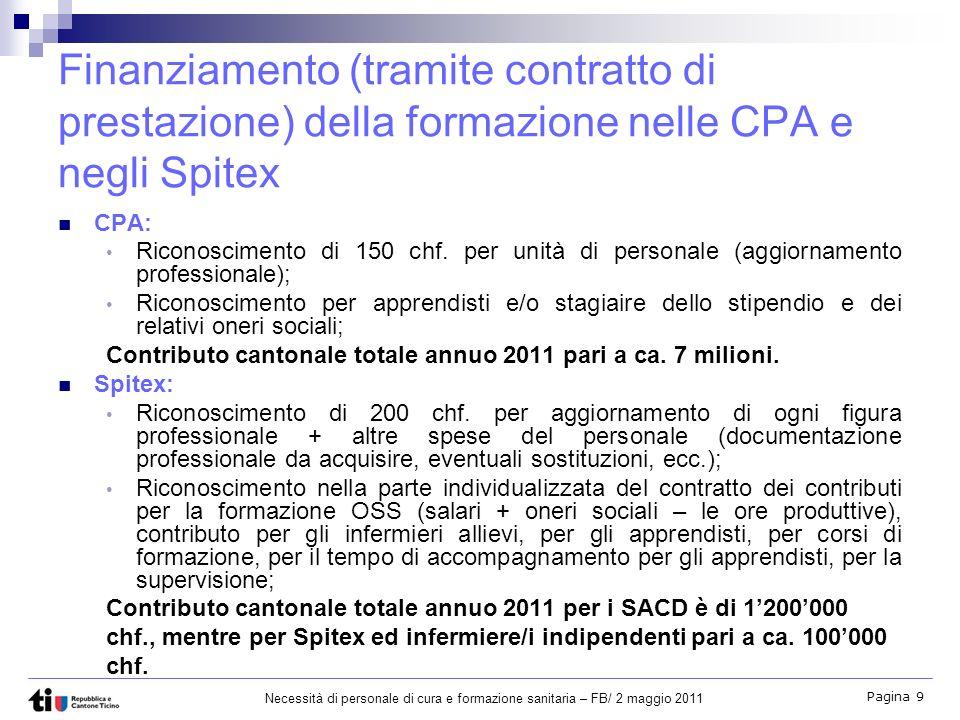 Finanziamento (tramite contratto di prestazione) della formazione nelle CPA e negli Spitex CPA: Riconoscimento di 150 chf.