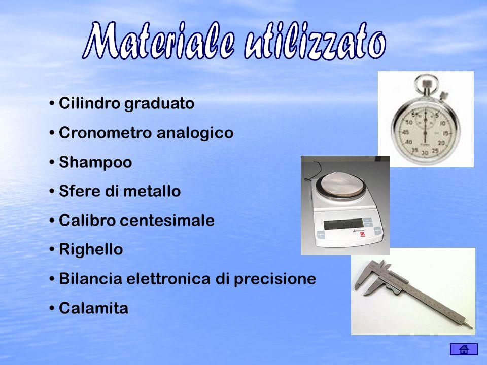 Cilindro graduato Cronometro analogico Shampoo Sfere di metallo Calibro centesimale Righello Bilancia elettronica di precisione Calamita