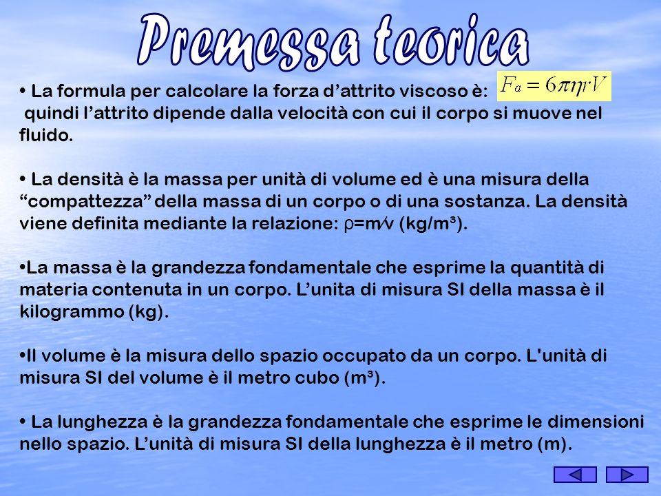 La formula per calcolare la forza dattrito viscoso è: quindi lattrito dipende dalla velocità con cui il corpo si muove nel fluido. La densità è la mas