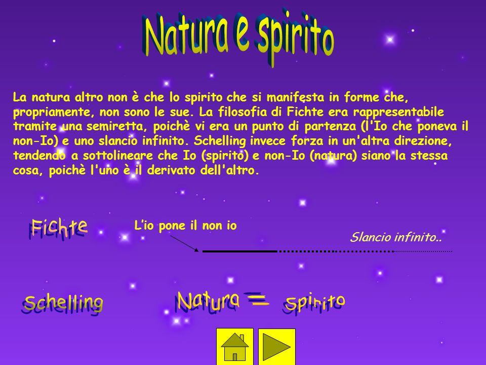La natura altro non è che lo spirito che si manifesta in forme che, propriamente, non sono le sue. La filosofia di Fichte era rappresentabile tramite