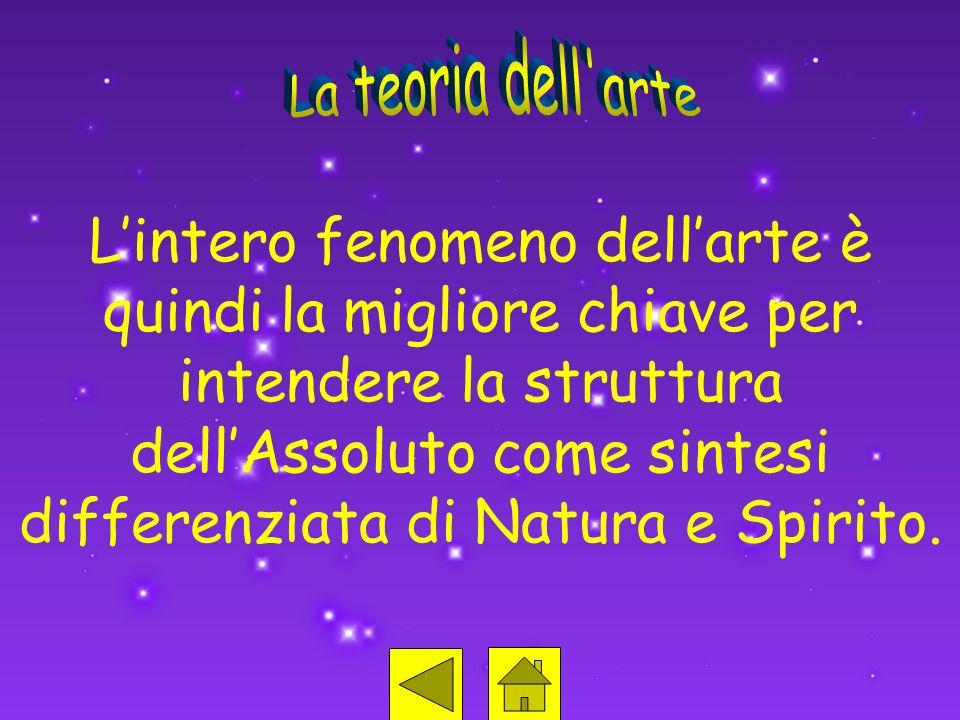 Lintero fenomeno dellarte è quindi la migliore chiave per intendere la struttura dellAssoluto come sintesi differenziata di Natura e Spirito.