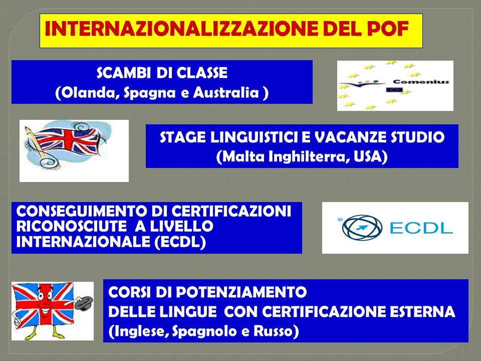 INTERNAZIONALIZZAZIONE DEL POF SCAMBI DI CLASSE (Olanda, Spagna e Australia ) STAGE LINGUISTICI E VACANZE STUDIO (Malta Inghilterra, USA) CONSEGUIMENT