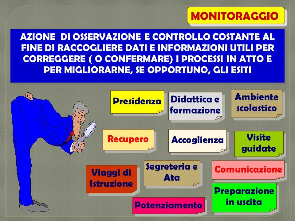 MONITORAGGIO AZIONE DI OSSERVAZIONE E CONTROLLO COSTANTE AL FINE DI RACCOGLIERE DATI E INFORMAZIONI UTILI PER CORREGGERE ( O CONFERMARE) I PROCESSI IN