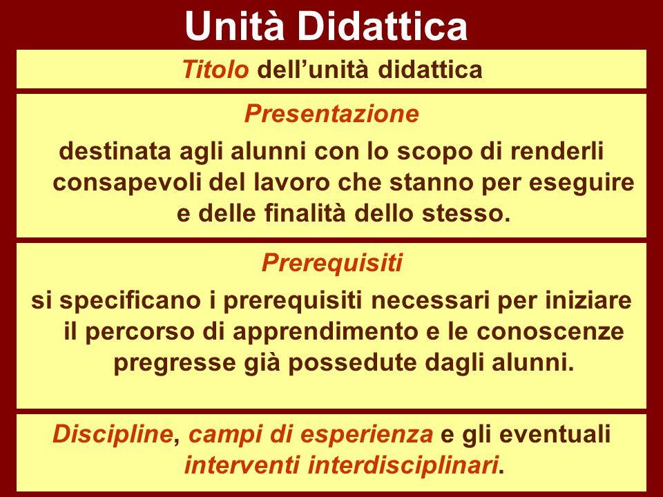 Unità Didattica Contenuti elencare le tematiche e i nodi concettuali che devono essere affrontati nel corso dellunità didattica per raggiungere gli obiettivi prefissati.