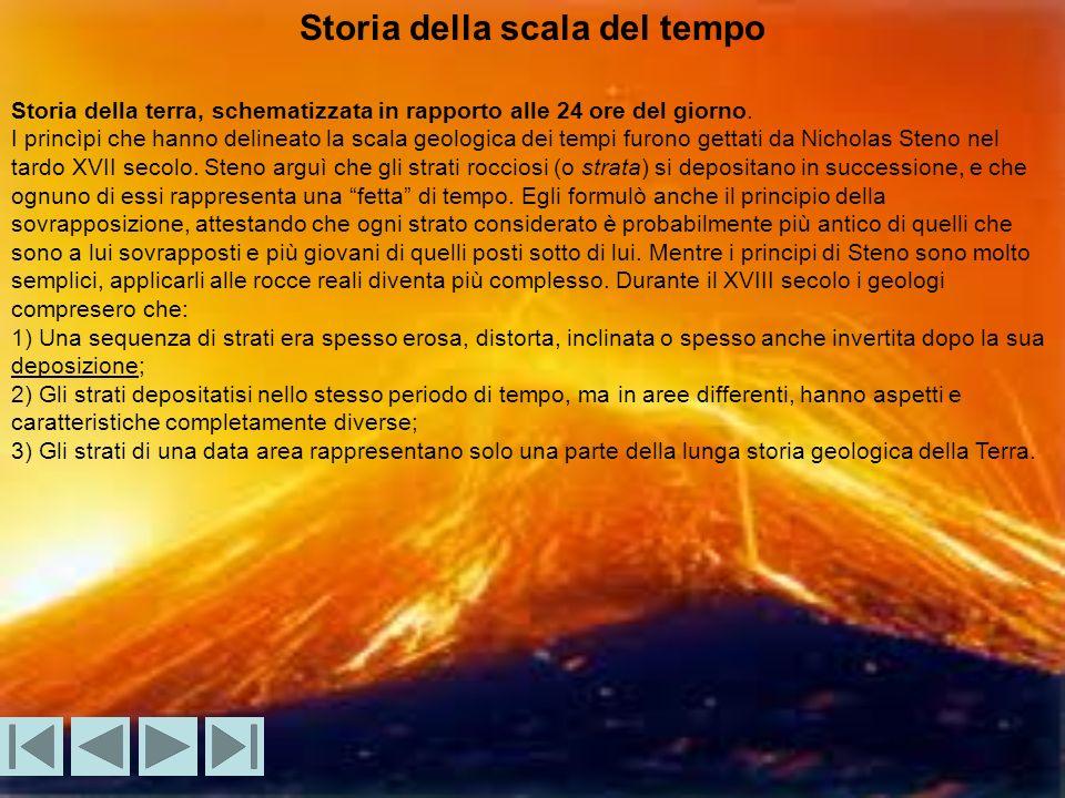 Storia della terra, schematizzata in rapporto alle 24 ore del giorno.