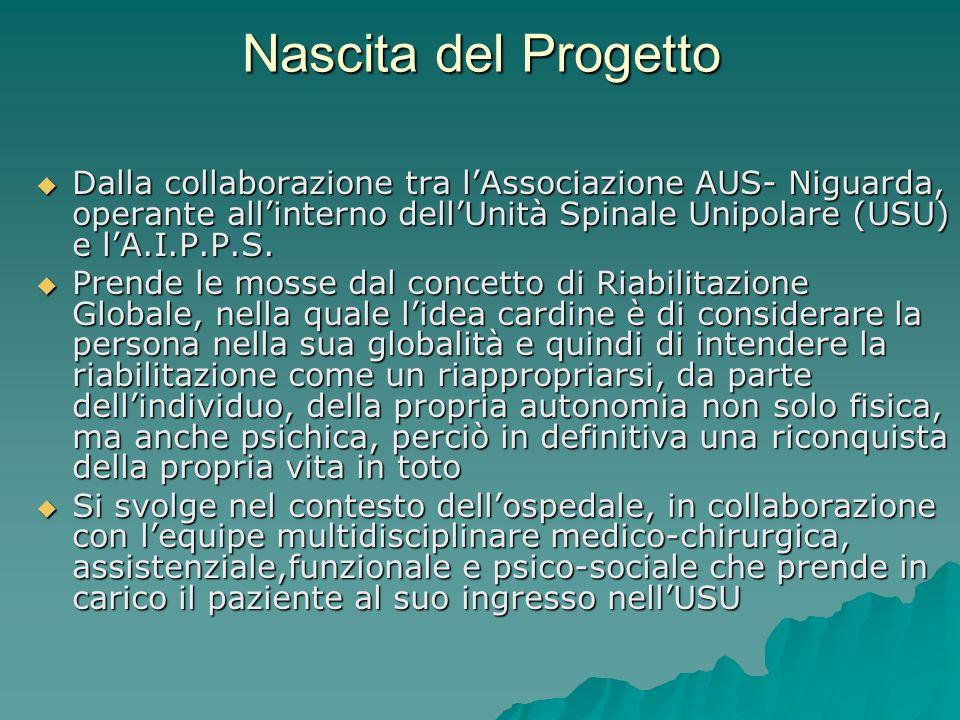 Nascita del Progetto Dalla collaborazione tra lAssociazione AUS- Niguarda, operante allinterno dellUnità Spinale Unipolare (USU) e lA.I.P.P.S. Dalla c