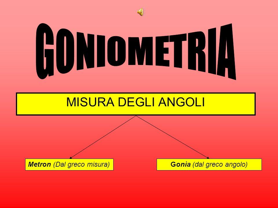 MISURA DEGLI ANGOLI Metron (Dal greco misura)Gonìa (dal greco angolo)