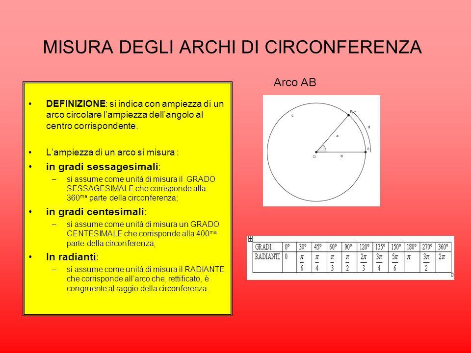 MISURA DEGLI ARCHI DI CIRCONFERENZA DEFINIZIONE: si indica con ampiezza di un arco circolare lampiezza dellangolo al centro corrispondente. Lampiezza
