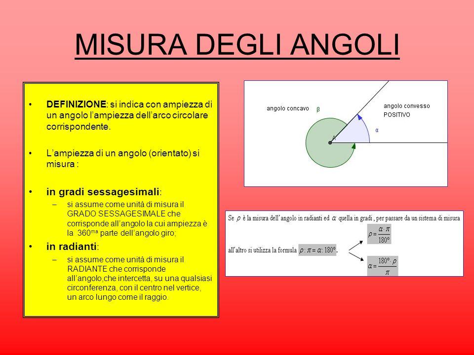 MISURA DEGLI ANGOLI DEFINIZIONE: si indica con ampiezza di un angolo lampiezza dellarco circolare corrispondente. Lampiezza di un angolo (orientato) s