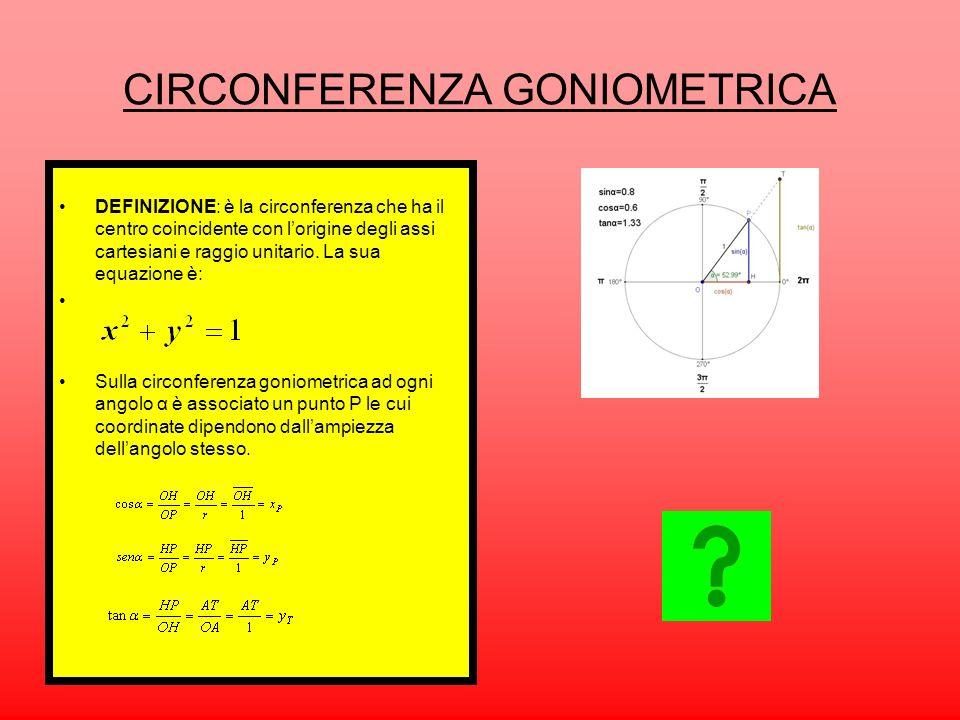 CIRCONFERENZA GONIOMETRICA DEFINIZIONE: è la circonferenza che ha il centro coincidente con lorigine degli assi cartesiani e raggio unitario. La sua e