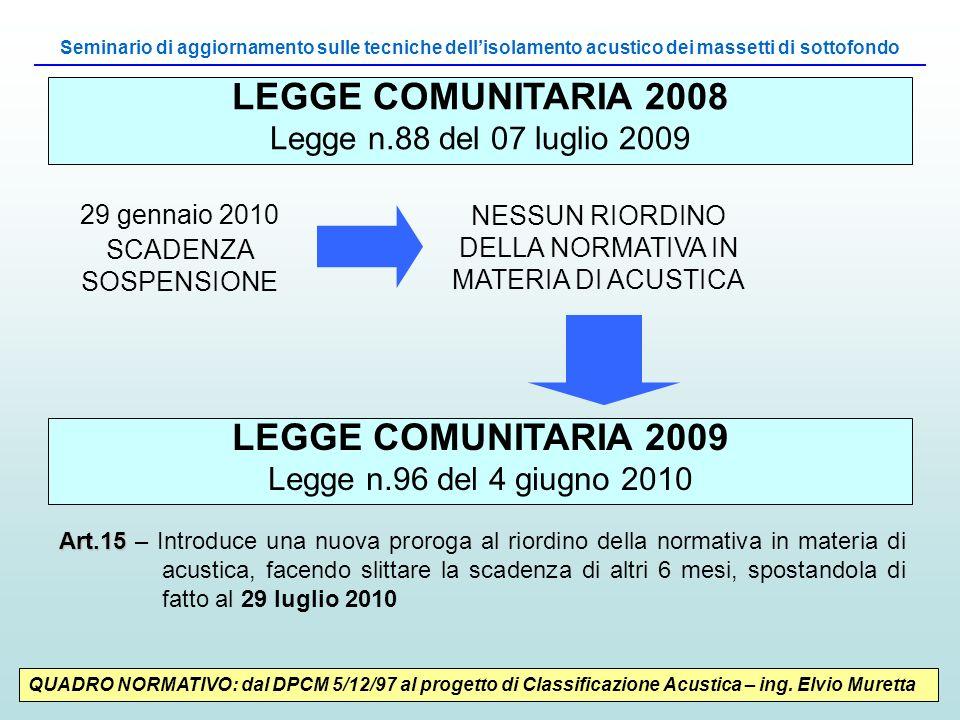 Seminario di aggiornamento sulle tecniche dellisolamento acustico dei massetti di sottofondo QUADRO NORMATIVO: dal DPCM 5/12/97 al progetto di Classif