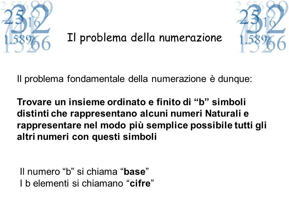Sistemi di numerazione ADDIZIONALI I più antichi sistemi di numerazione sono addizionali.