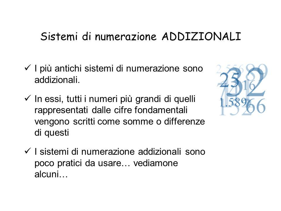 Sistemi di numerazione ADDIZIONALI I più antichi sistemi di numerazione sono addizionali. In essi, tutti i numeri più grandi di quelli rappresentati d