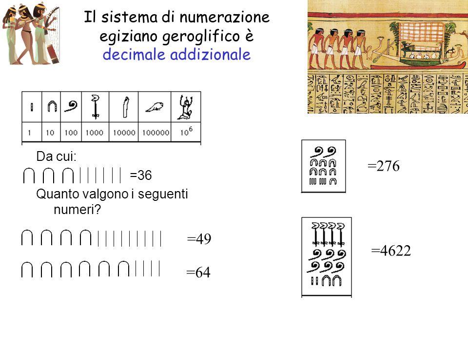 Il sistema di numerazione egiziano geroglifico è decimale addizionale Da cui: =36 Quanto valgono i seguenti numeri? =276 =4622 =49 =64