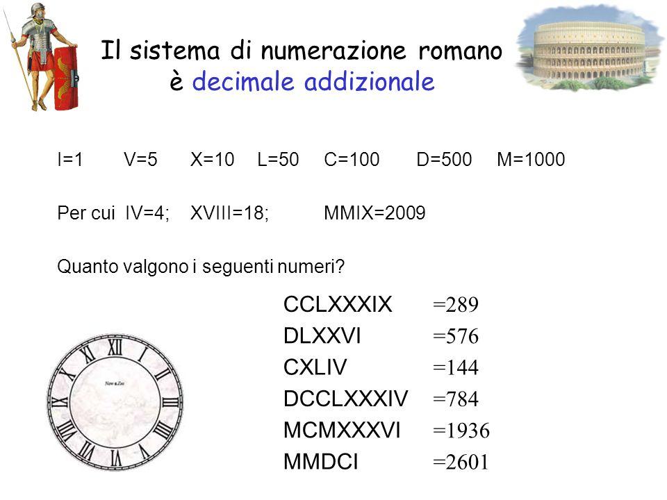 Il sistema di numerazione romano è decimale addizionale I=1V=5X=10L=50C=100 D=500 M=1000 Per cui IV=4;XVIII=18;MMIX=2009 Quanto valgono i seguenti num