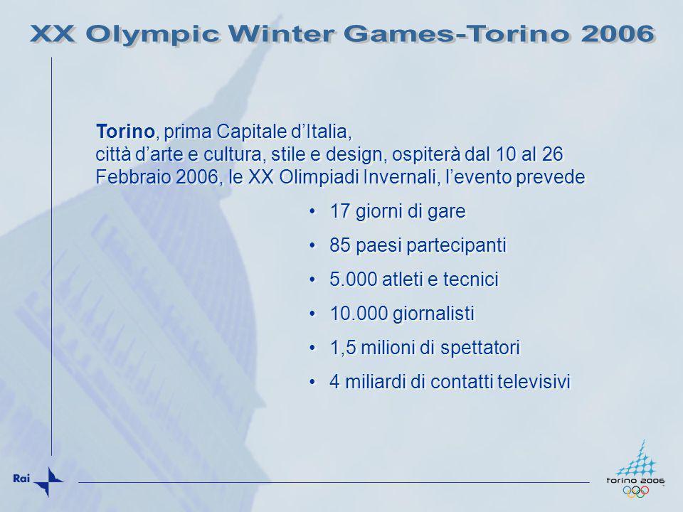Torino, prima Capitale dItalia, città darte e cultura, stile e design, ospiterà dal 10 al 26 Febbraio 2006, le XX Olimpiadi Invernali, levento prevede
