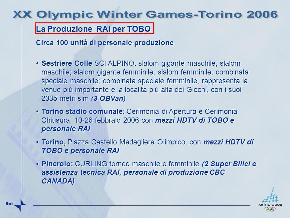 Sestriere Colle SCI ALPINO: slalom gigante maschile; slalom maschile; slalom gigante femminile; slalom femminile; combinata speciale maschile; combina