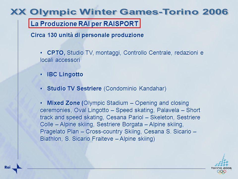 CPTO, Studio TV, montaggi, Controllo Centrale, redazioni e locali accessori IBC Lingotto Studio TV Sestriere (Condominio Kandahar) Mixed Zone (Olympic Stadium – Opening and closing ceremonies, Oval Lingotto – Speed skating, Palavela – Short track and speed skating, Cesana Pariol – Skeleton, Sestriere Colle – Alpine skiing, Sestriere Borgata – Alpine skiing, Pragelato Plan – Cross-country Skiing, Cesana S.