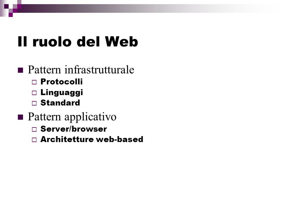 Il ruolo del Web Pattern infrastrutturale Protocolli Linguaggi Standard Pattern applicativo Server/browser Architetture web-based