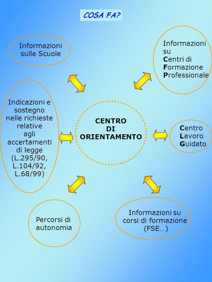 UN SERVIZIO CHE ACCOMPAGNA C.P.I. Ufficio Categorie Protette S.I.L. SERVIZI DIURNI FAMIGLIA