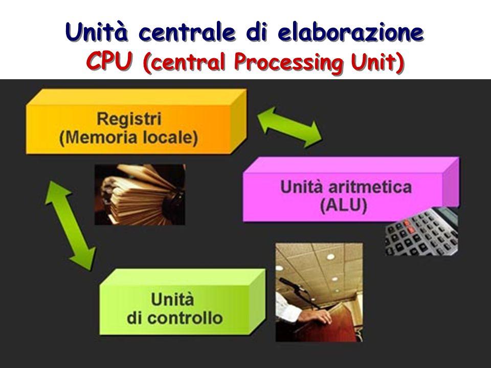 CPU (central Processing Unit) Unità centrale di elaborazione CPU (central Processing Unit)