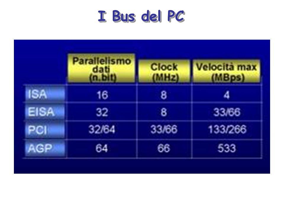 I Bus del PC