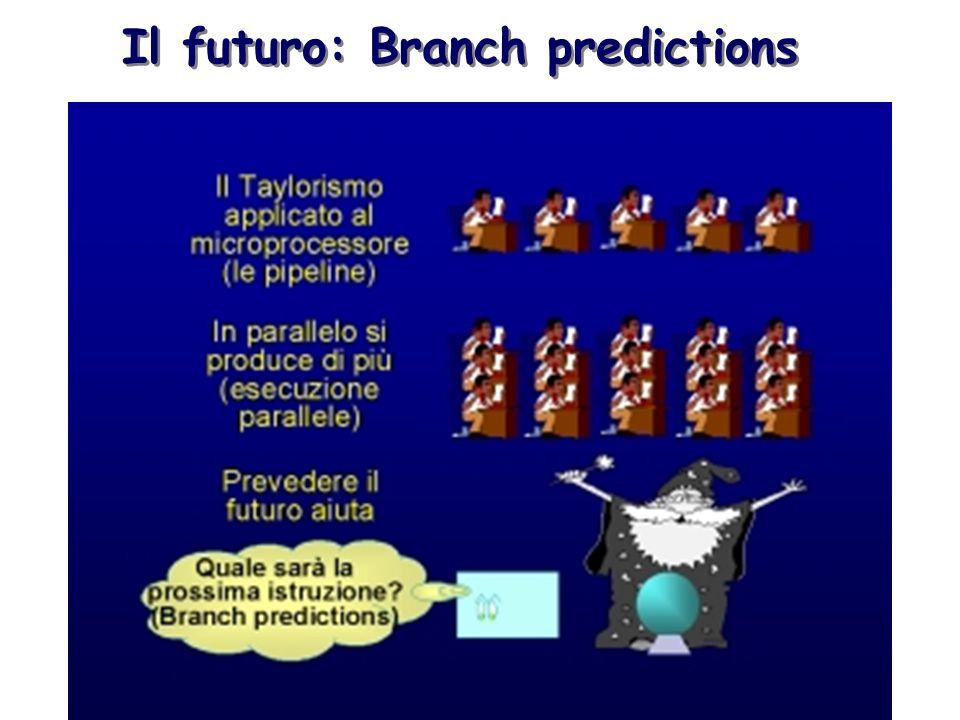 Il futuro: Branch predictions