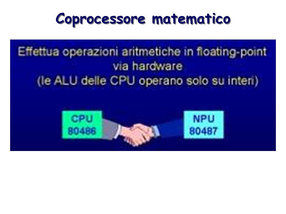 Coprocessore matematico