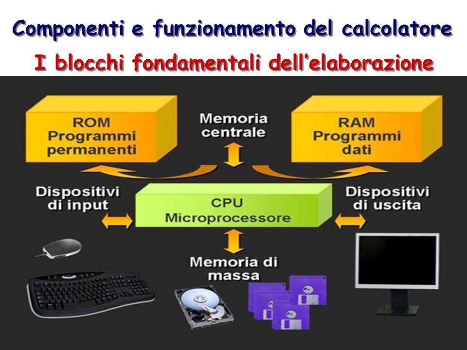 Componenti e funzionamento del calcolatore I blocchi fondamentali dellelaborazione Componenti e funzionamento del calcolatore I blocchi fondamentali d